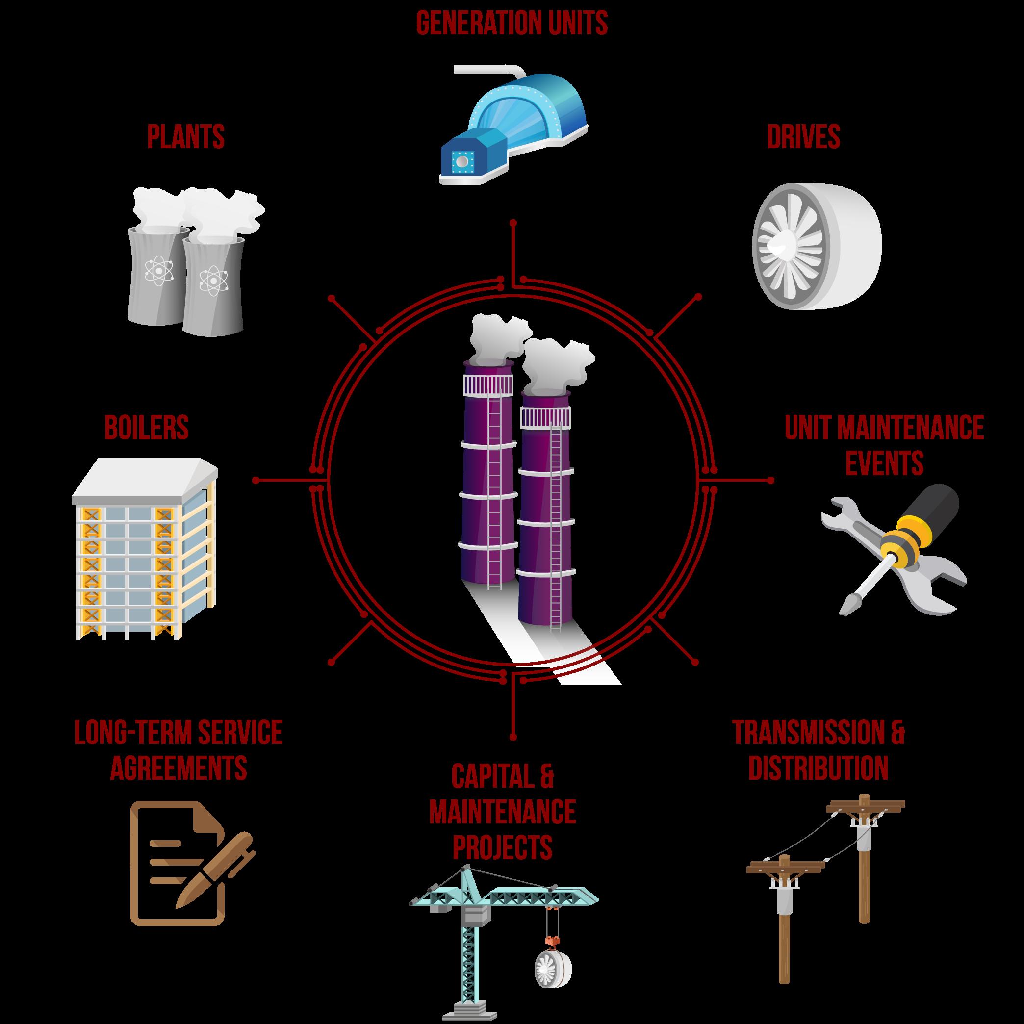 Chemical Database Platform Elements