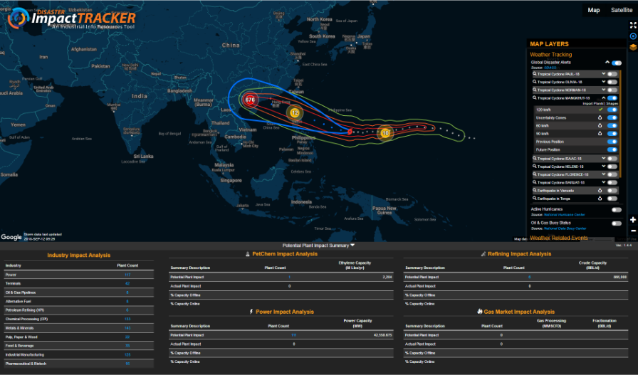 Disaster Impact Tracker - Typhoon Mangkhut