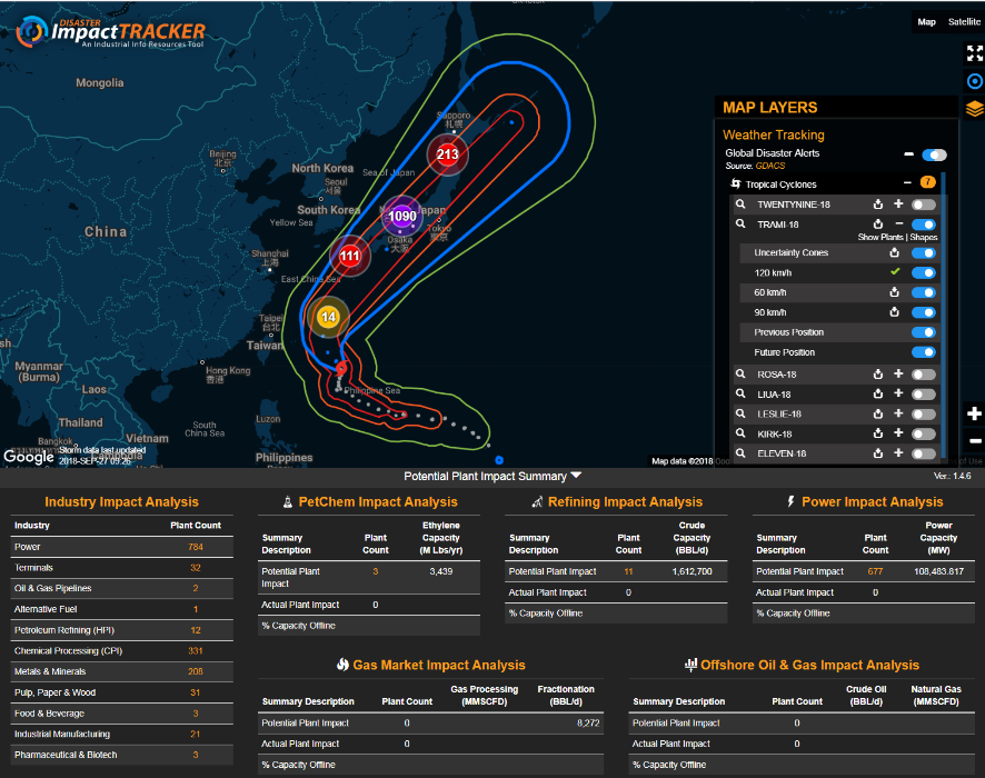 Disaster Impact Tracker - Typhoon Trami