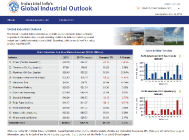 Global Industrial Outlook 2018