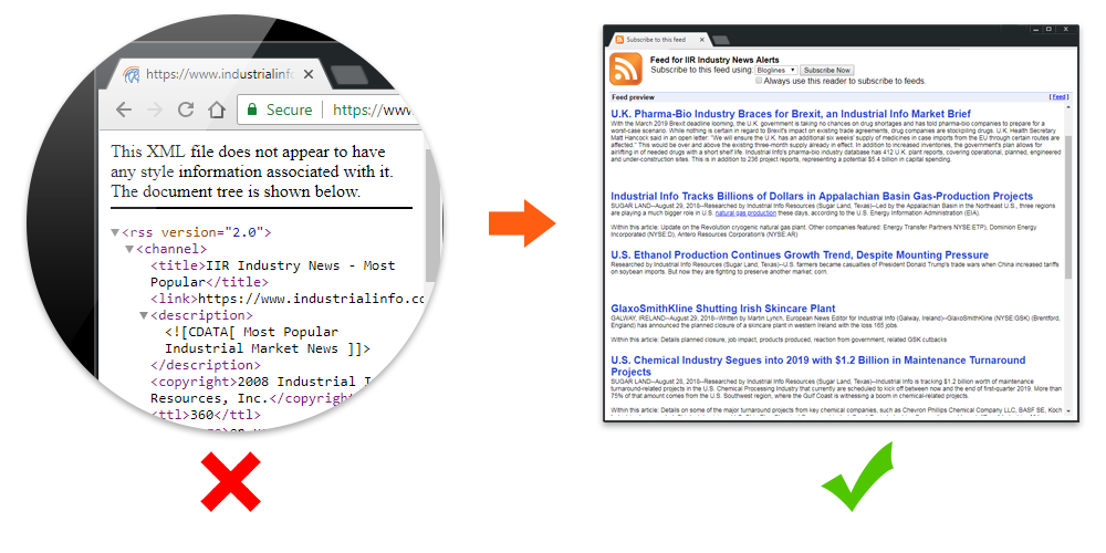 Formatted rss feed view
